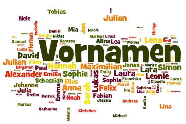 Namen und Bedeutung